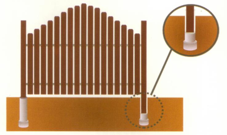 Лунки для забора из металлического штакетника