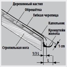 Ориентация желоба водосточной системы на карнизном узле
